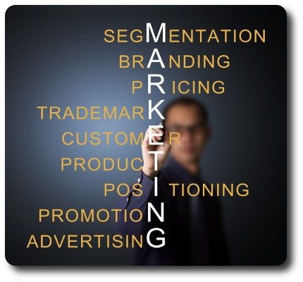 Marketing Plan Objectives For Your Jewerly Store